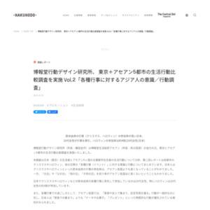 各種行事に対するアジア人の意識/行動調査