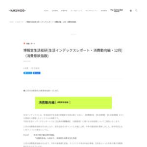[生活インデックスレポート・消費動向編・2015年12月](消費意欲指数)
