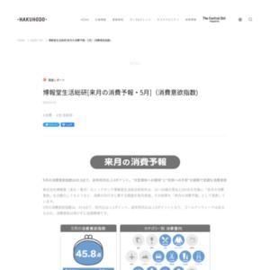 博報堂生活総研[来月の消費予報・2016年5月](消費意欲指数)