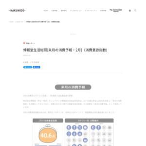 博報堂生活総研[来月の消費予報・2月](消費意欲指数)