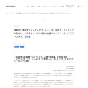 コンテンツファン消費行動調査