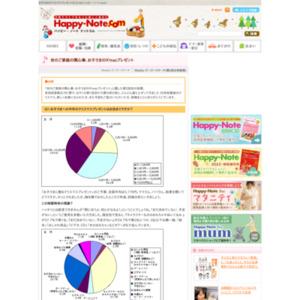 第2回 世のご家庭の関心事、お子さまのX'masプレゼント 2000.12.07~2000.12.13