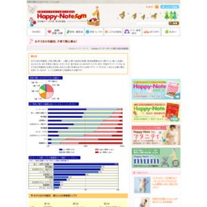 第12回 お子さまの年齢別、子育て関心事は! 2001.02.22~2001.02.28