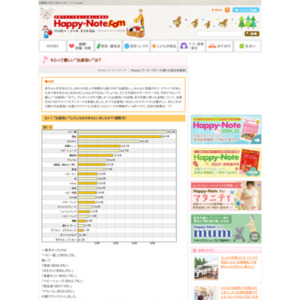 """第126回 もらって嬉しい""""出産祝い""""は? 2003.06.12~2003.06.18"""