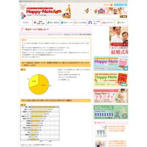 """第144回 """"託児サービス""""利用したい? 2003.11.06~2003.11.12"""