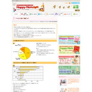 """第154回 ママのよく読む""""雑誌""""は? 2004.01.22~2004.01.28"""
