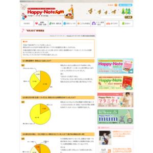 """第186回 """"母乳育児""""事情調査 2004.09.23~2004.09.29"""