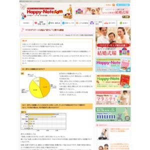 """第218回 ママのデリケートな悩み""""尿モレ""""に関する調査 2005.05.19~2005.05.25"""