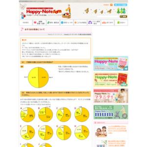 第248回 お子さまの将来について 2005.12.22~2005.12.28