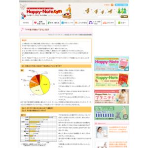 """第266回 """"ママ友づきあい""""どうしてる? 2006.05.18~2006.05.24"""