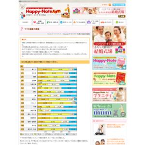 第318回 ママの健康大調査 2007.05.31~2007.06.06