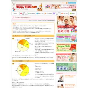 """第330回 """"スーパー""""どれくらい行ってる? 2007.08.30~2007.09.05"""