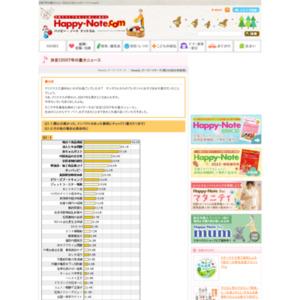 第346回 決定!2007年の重大ニュース 2007.12.20~2007.12.26