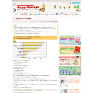 """第353回 我が家の""""お客さま""""事情調査 2008.02.14~2008.02.20"""