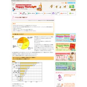"""第355回 ママのよく読む""""雑誌""""は? 2008.02.28~2008.03.05"""
