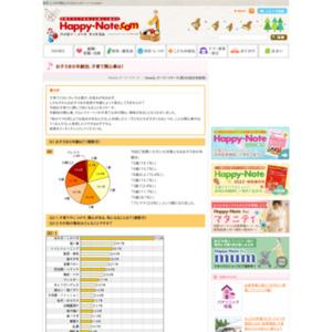第366回 お子さまの年齢別、子育て関心事は! 2008.05.22~2008.05.28