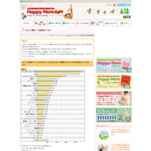 """第383回 もらって嬉しい""""出産祝い""""は? 2008.09.25~2008.10.01"""