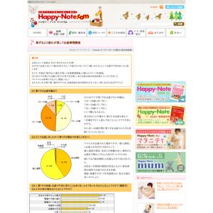 第401回 案ずるより産むが易し?出産事情調査 2009.02.05~2009.02.11