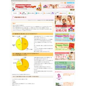 第412回 満1歳の誕生日の祝い方 2009.04.23~2009.04.29