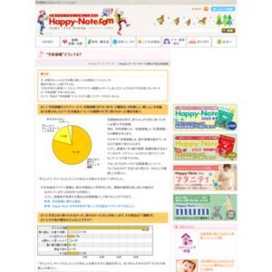 """第437回 """"予防接種""""どうしてる? 2009.11.05~2009.11.11"""