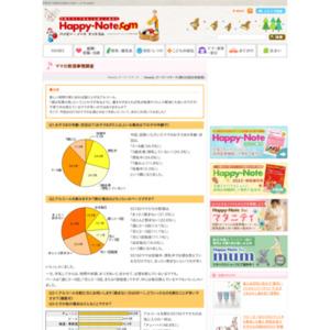 第438回 ママの飲酒事情調査 2009.11.12~2009.11.18