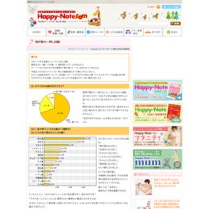 第442回 我が家の一押しお鍋! 2009.12.10~2009.12.16
