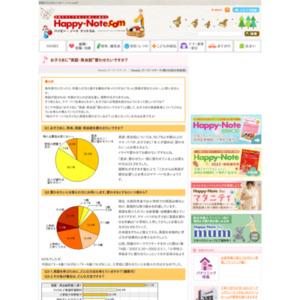 """第448回 お子さまに""""英語・英会話""""習わせたいですか? 2010.01.28~2010.02.03"""