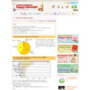 """第470回 """"カタログギフト""""利用したことある? 2010.07.08~2010.07.14"""