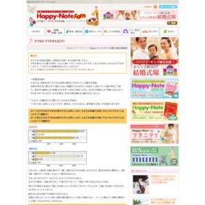 第478回 どうなる・どうする七五三!? 2010.09.09~2010.09.15