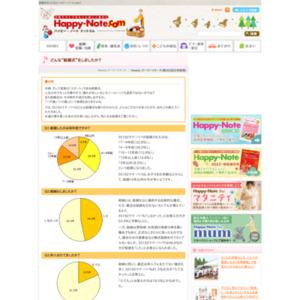 """第482回 どんな""""結婚式""""をしましたか? 2010.10.07~2010.10.13"""