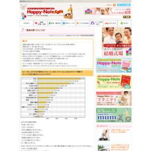 """第486回 """"風邪対策""""どうしてる? 2010.11.04~2010.11.10"""