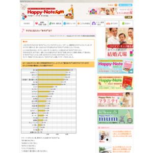 """第494回 子どもに伝えたい""""あそび""""は? 2011.01.06~2011.01.12"""