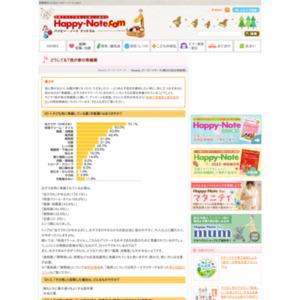 第503回 どうしてる?我が家の常備薬 2011.04.14~2011.04.20