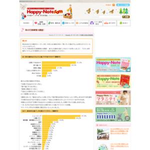第522回 秋の行楽事情大調査! 2011.09.08~2011.09.14