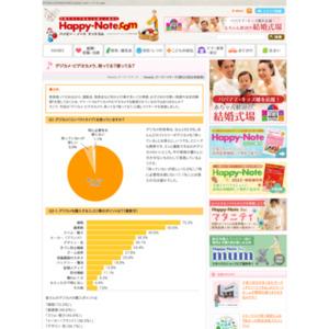 第523回 デジカメ・ビデオカメラ、持ってる?使ってる? 2011.09.15~2011.09.21