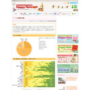 第525回 ママの健康大調査 2011.09.29~2011.10.05