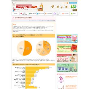 第536回 2011年クリスマスプレゼント事情 2011.12.15~2011.12.21