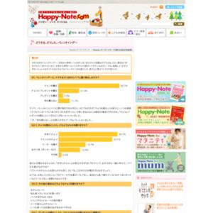 第542回 どうする、どうした、バレンタインデー 2012.02.02~2012.02.08