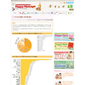 第543回 お子さまの年齢別、子育て関心事は! 2012.02.09~2012.02.15