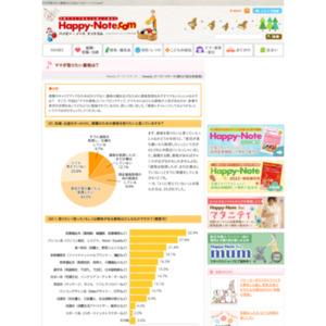 第547回 ママが取りたい資格は? 2012.03.08~2012.03.14