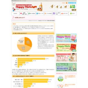 第549回 お花見しませんか!? 2012.03.22~2012.03.28