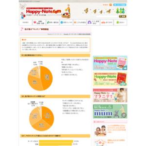 """第550回 我が家の""""キッチン""""事情調査 2012.03.29~2012.04.04"""