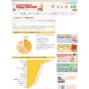 """第552回 我が家の""""キッチン""""事情調査・第2弾 2012.04.12~2012.04.18"""