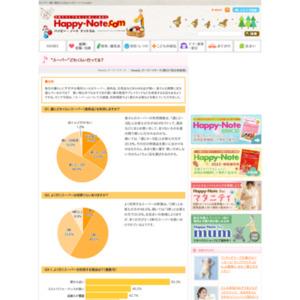 """第557回 """"スーパー""""どれくらい行ってる? 2012.05.24~2012.05.30"""