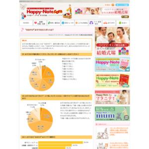 """第566回 """"水あそび""""おすすめのスポットは? 2012.07.26~2012.08.01"""