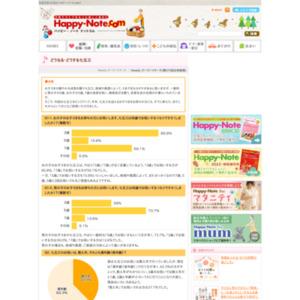 第573回 どうなる・どうする七五三 2012.09.20~2012.09.26