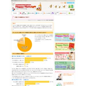 第577回 子連れでの結婚式はどう思う? 2012.10.18~2012.10.24