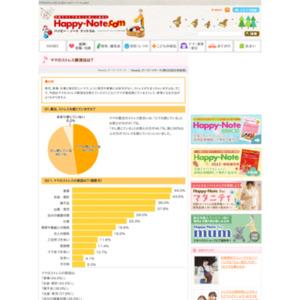 第580回 ママのストレス解消法は? 2012.11.08~2012.11.14