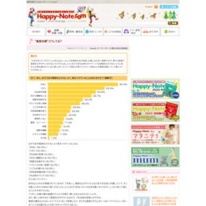 """第582回 """"風邪対策""""どうしてる? 2012.11.22~2012.11.28"""