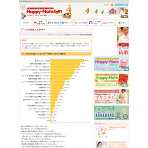 第583回 エコな生活、してますか? 2012.11.29~2012.12.05